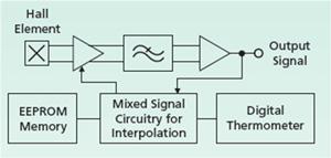 Типовая схема датчика тока с термокомпенсацией