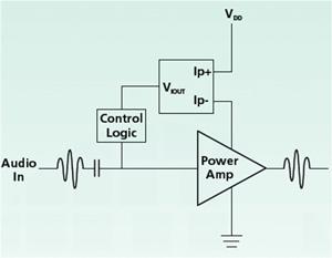 Применение датчиков в усилителях мощности